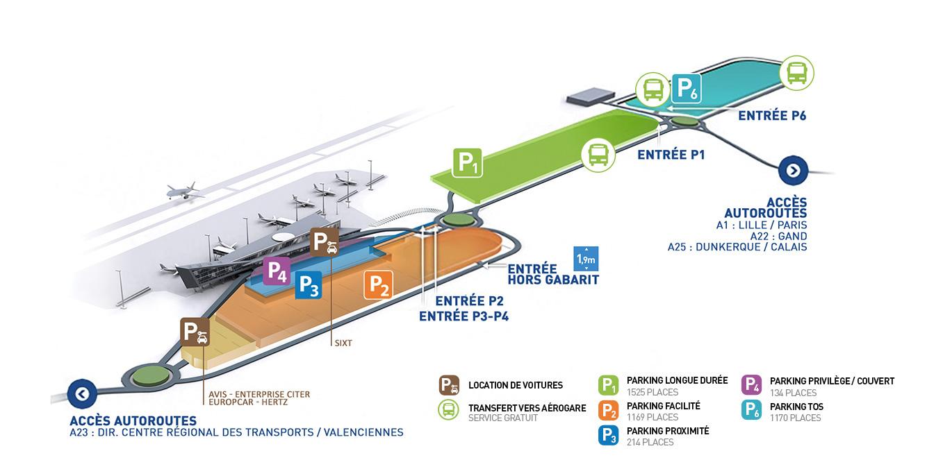Plan des parkings de l'Aéroport de Lille